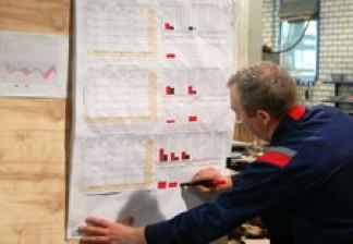Реализация системы «канбан» на предприятии по производству литой алюминиевой посуды
