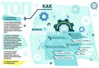 Программа Тотальной оптимизации производства на ПМХ: что нового?