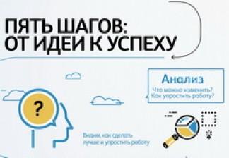 Создание системы повышения заинтересованности персонала в генерации идей в Группе НЛМК