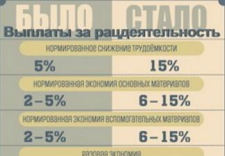«Протон-ПМ»: увеличены суммы выплат за рацпредложения
